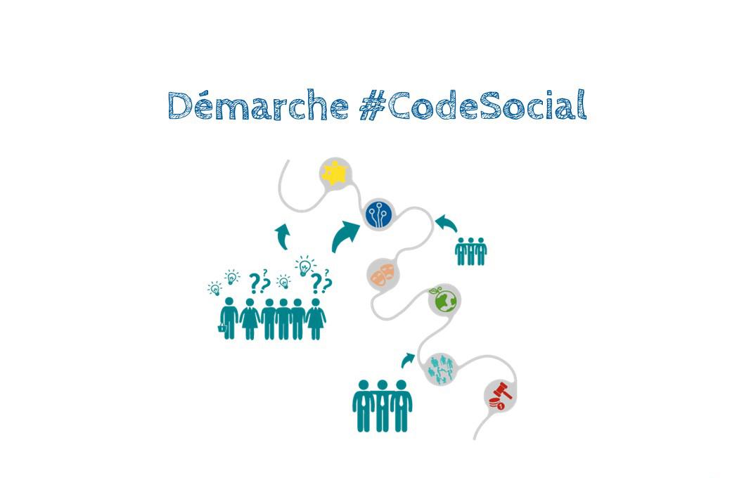 Formation à La Démarche #CodeSocial